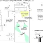 Aldrich install, second plan