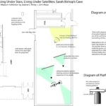 Aldrich install, third plan